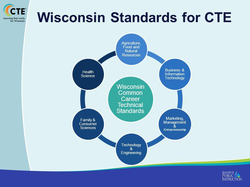 Wisconsin Standards for CTE