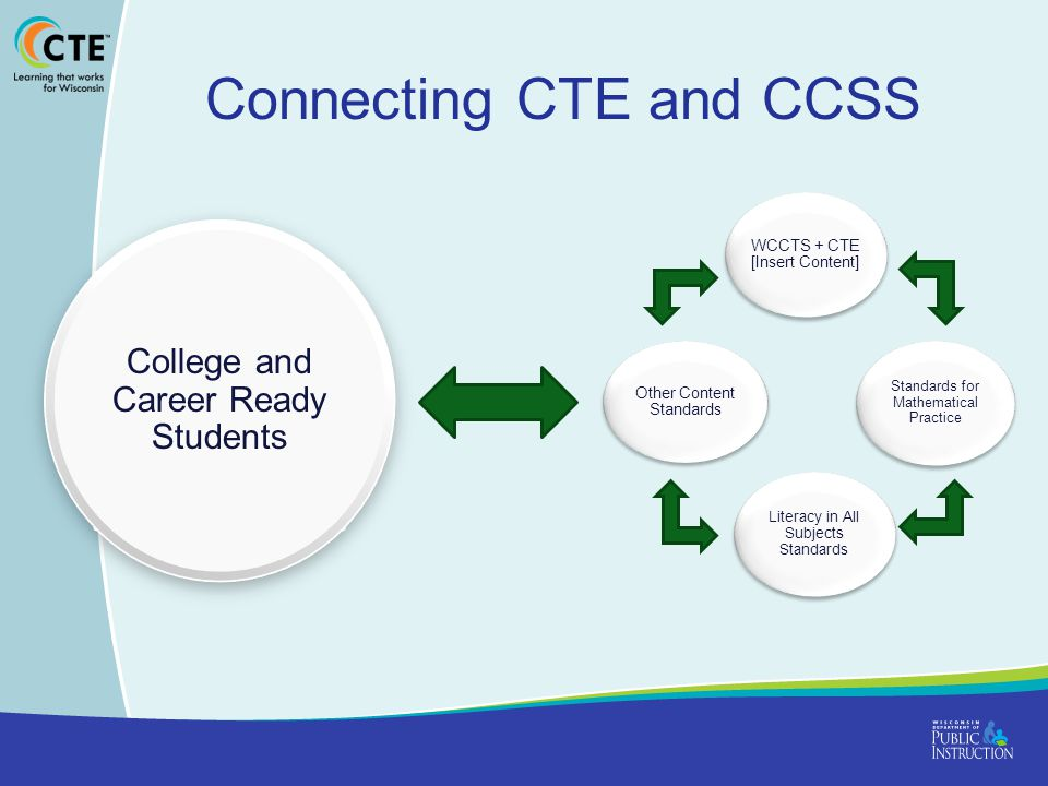 Connecting CTE and CCSS
