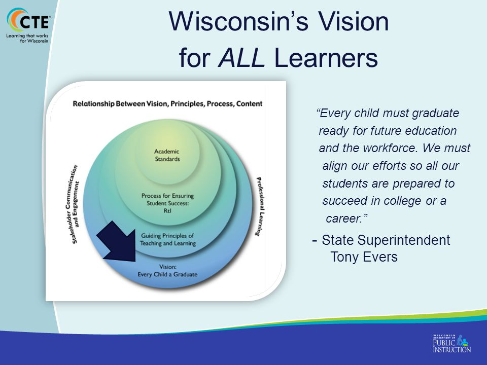 Wisconsin's Vision for ALL Learners - State Superintendent Tony Evers
