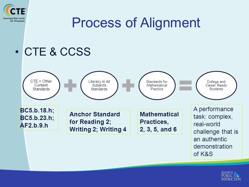 Process of Alignment CTE & CCSS BC5.b.18.h; BC5.b.23.h; AF2.b.9.h