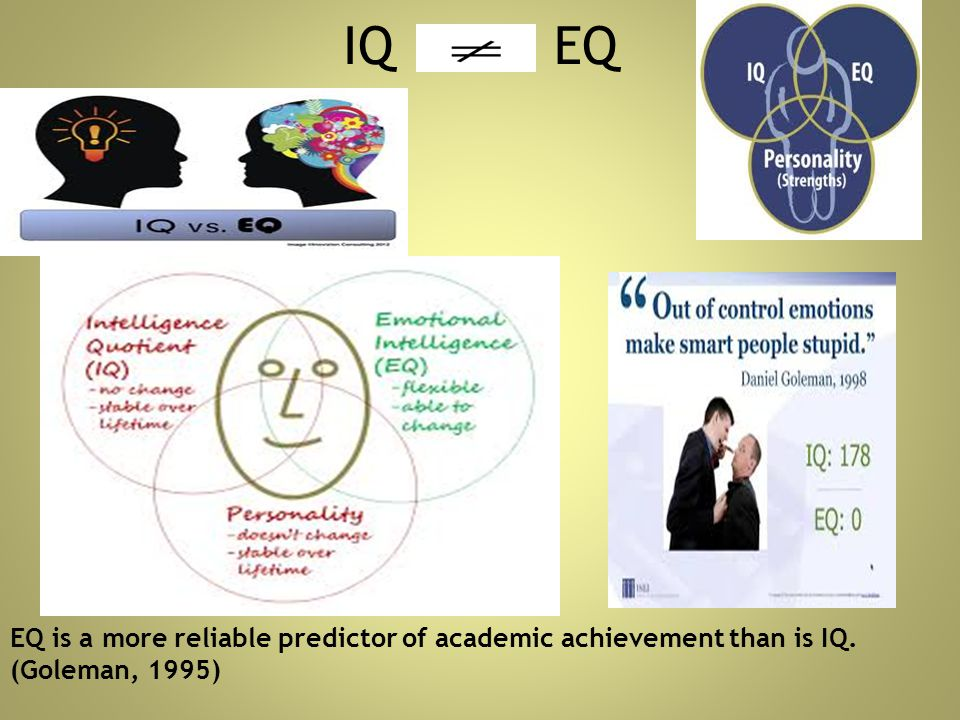 IQ EQ EQ is a more reliable predictor of academic achievement than is IQ. (Goleman, 1995)