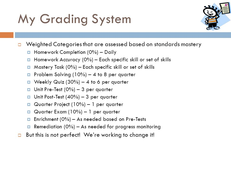 My Grading System Weighted Categories that are assessed based on standards mastery. Homework Completion (0%) – Daily.