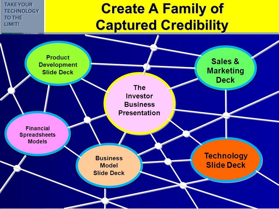 A Written Business Plan Establishes Credibility