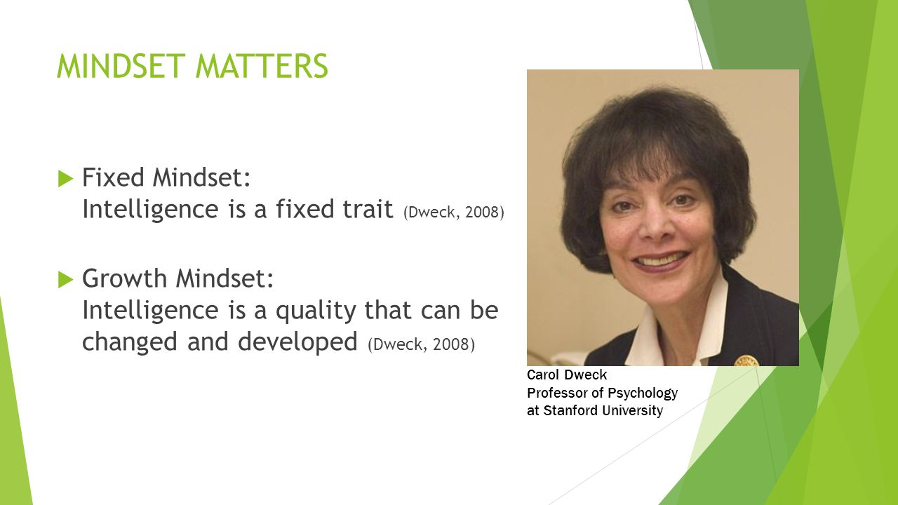MINDSET MATTERS Fixed Mindset: Intelligence is a fixed trait (Dweck, 2008)