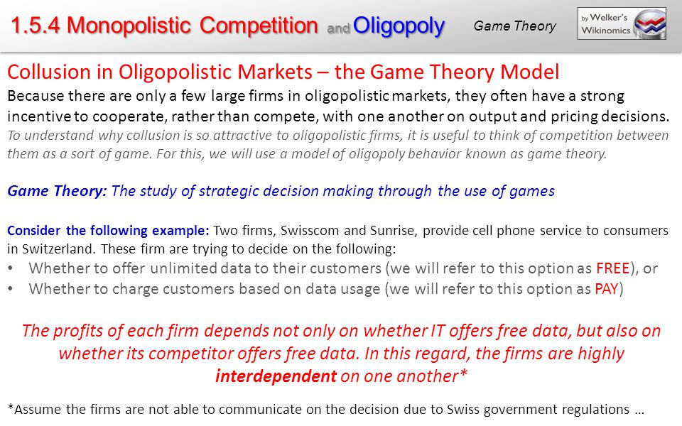1.5.4 Monopolistic Competition and Oligopoly