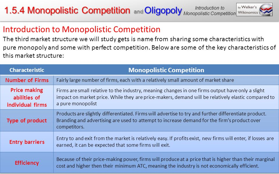 Monopolistic Competition Price making abilities of individual firms