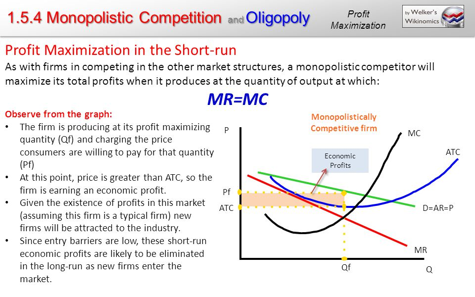 MR=MC 1.5.4 Monopolistic Competition and Oligopoly