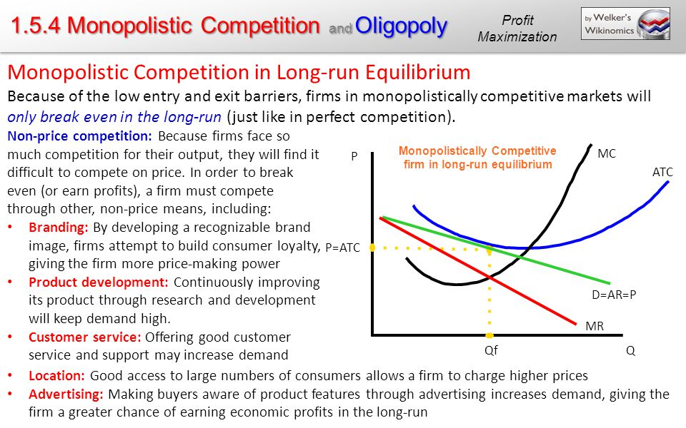 Monopolistically Competitive firm in long-run equilibrium