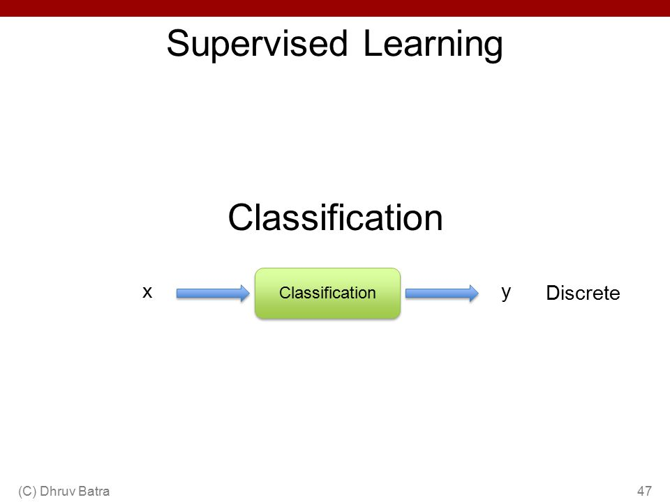 Supervised Learning Classification x y Discrete Classification