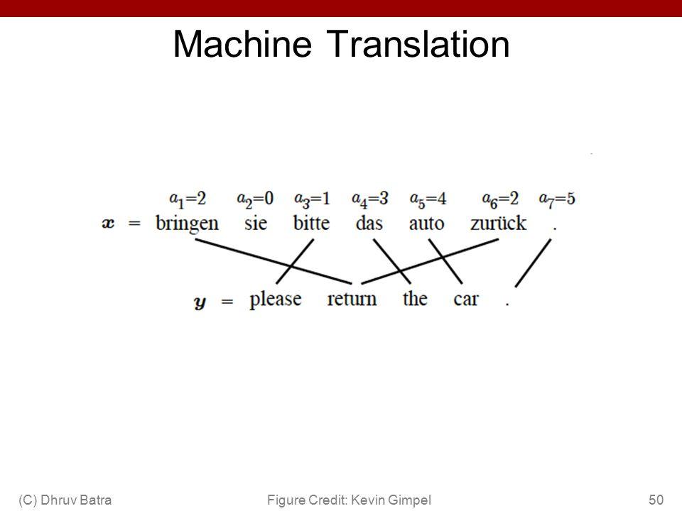 Machine Translation (C) Dhruv Batra Figure Credit: Kevin Gimpel
