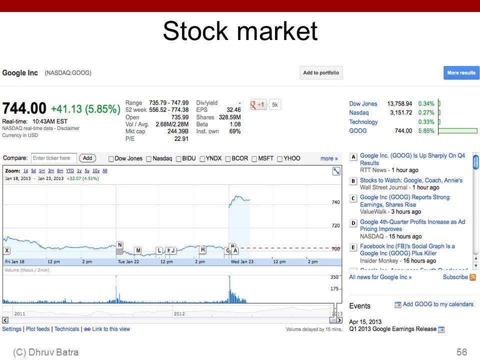 Stock market (C) Dhruv Batra 56