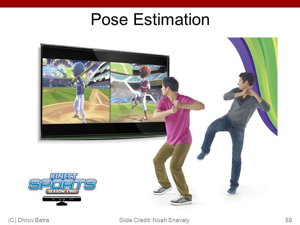 Pose Estimation (C) Dhruv Batra Slide Credit: Noah Snavely