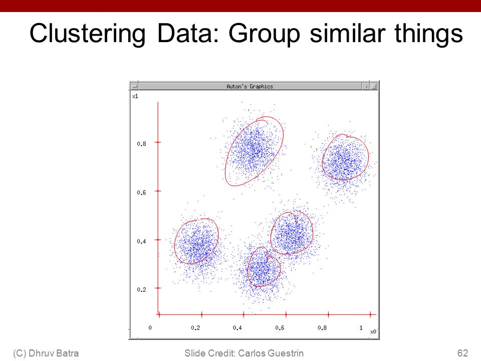Clustering Data: Group similar things