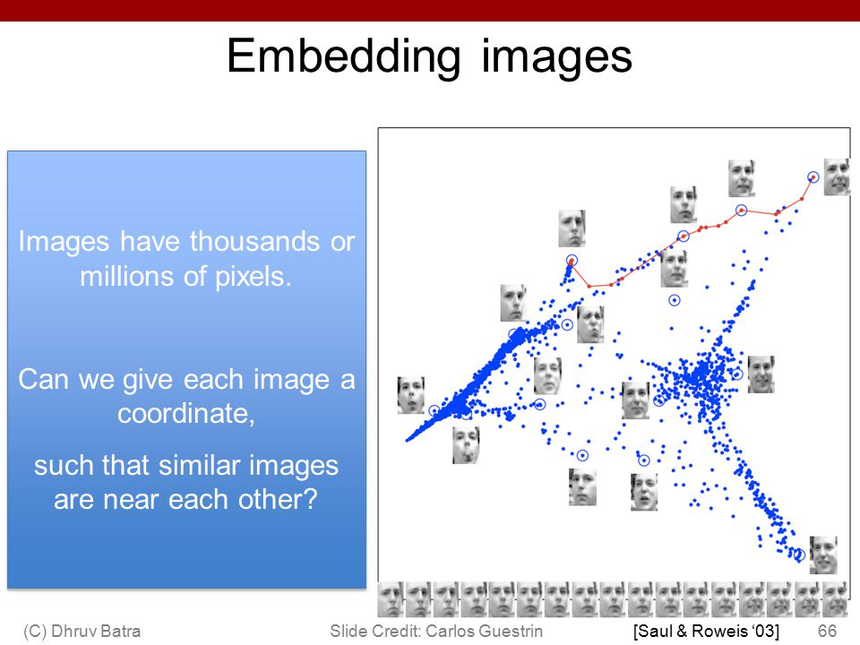 Embedding images Images have thousands or millions of pixels.