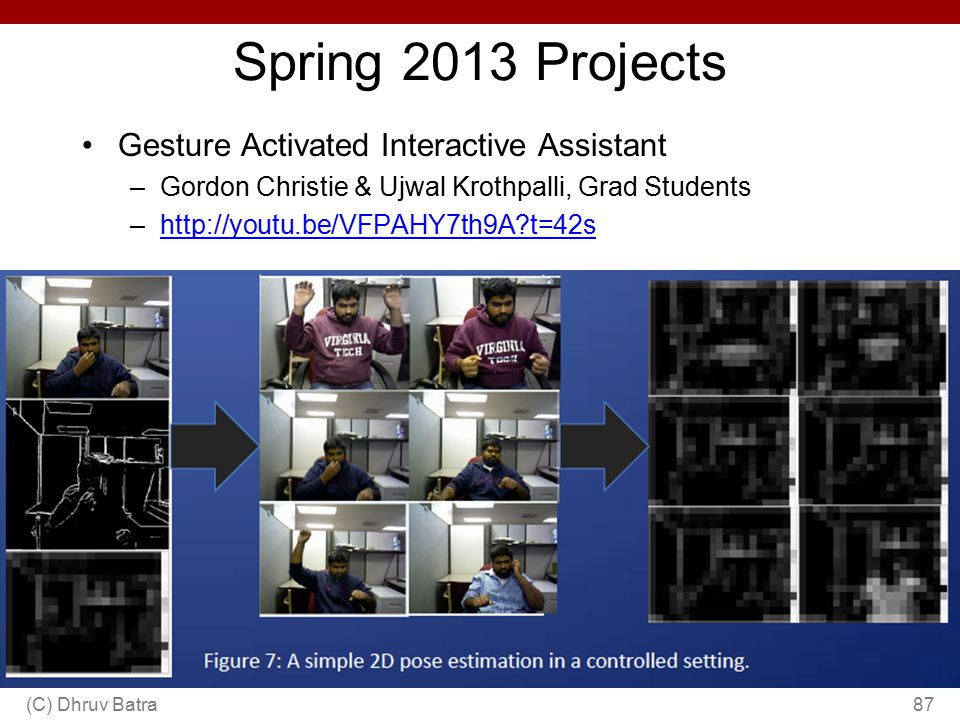 Spring 2013 Projects Gesture Activated Interactive Assistant