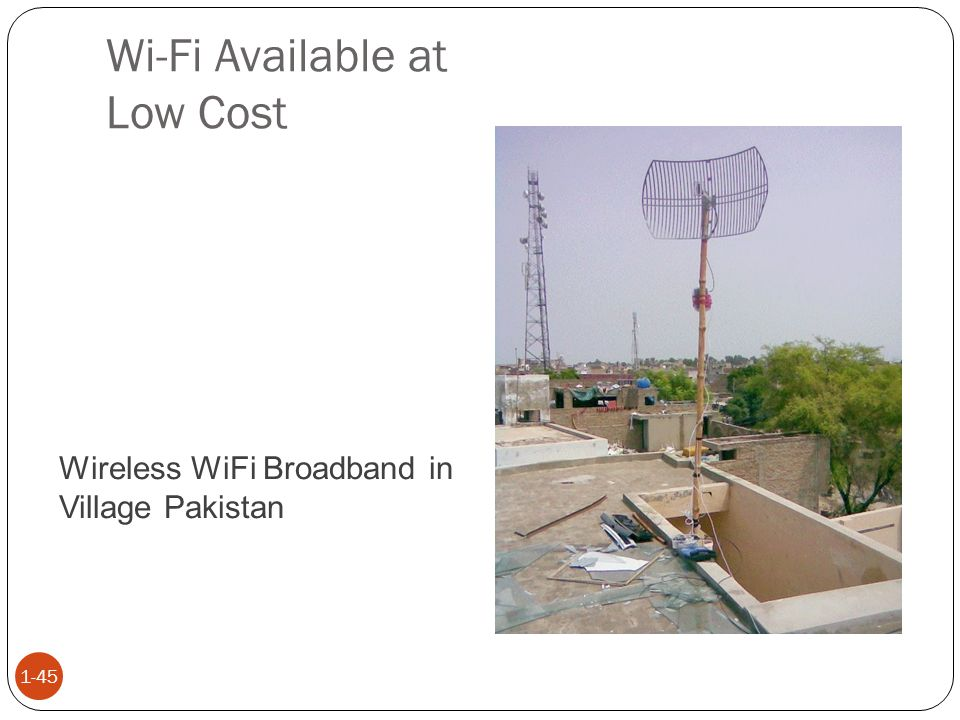 Wi-Fi Available at Low Cost