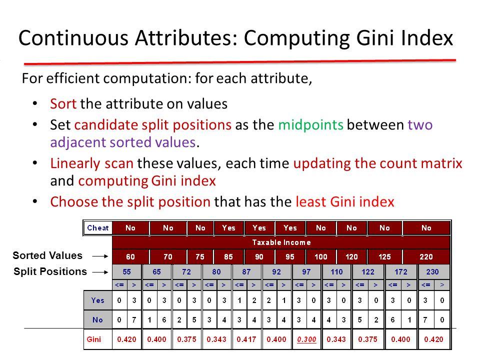 Continuous Attributes: Computing Gini Index