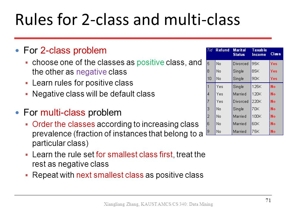 Rules for 2-class and multi-class