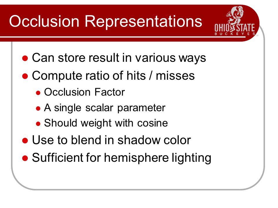 Occlusion Representations