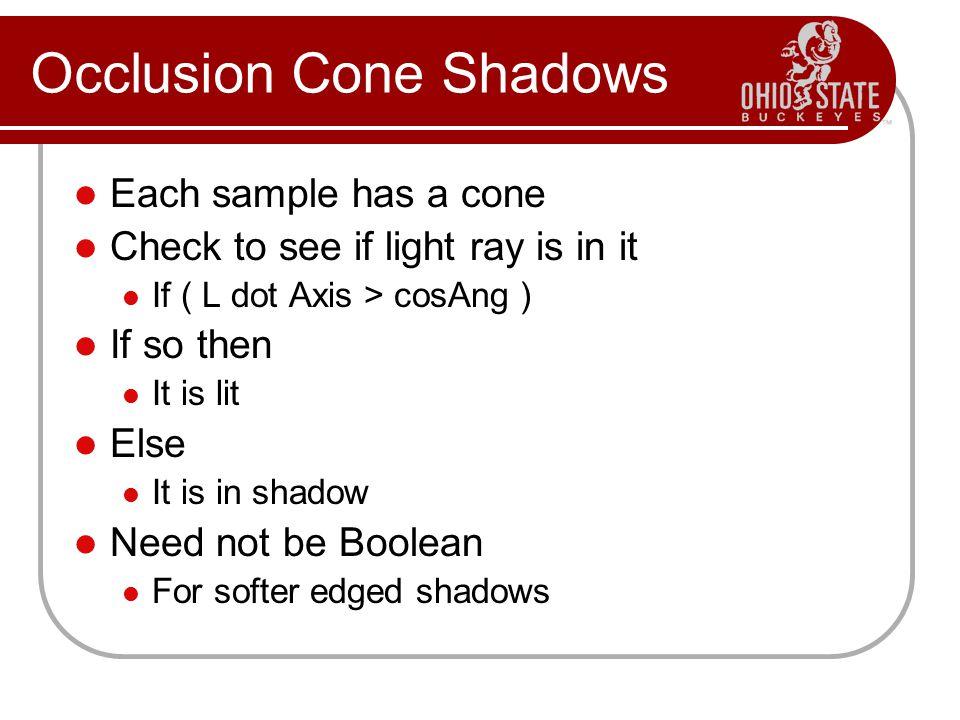 Occlusion Cone Shadows