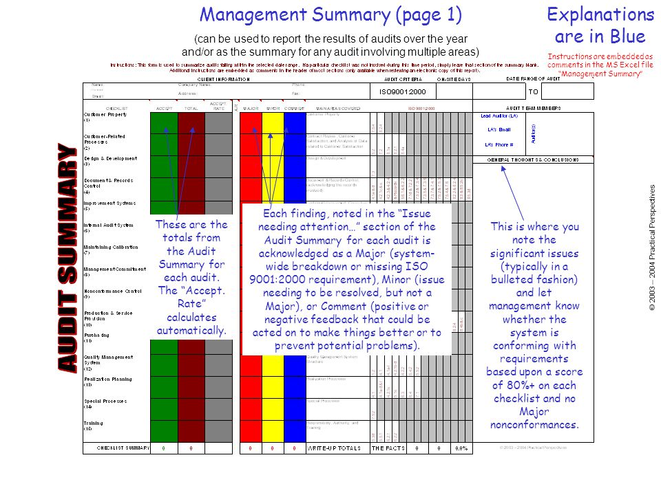 Management Summary (page 1) Explanations are in Blue