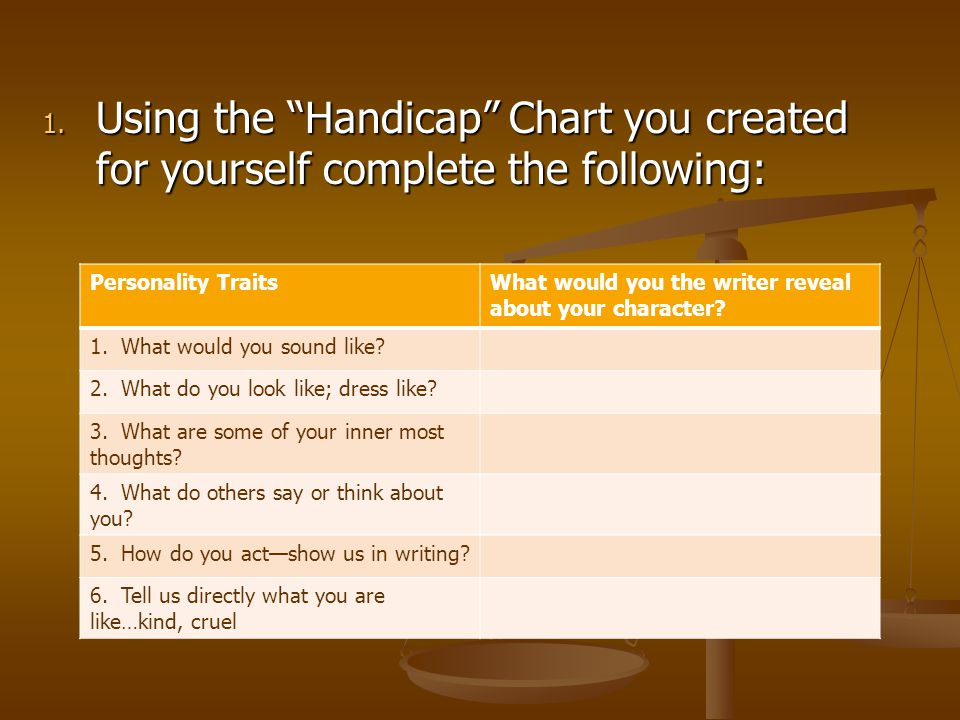 Using the Handicap Chart you created for yourself complete the following: