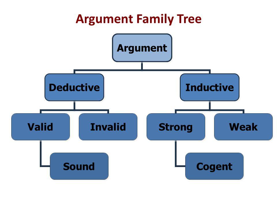 Argument Family Tree