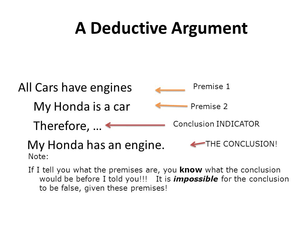 A Deductive Argument All Cars have engines My Honda is a car Therefore, … My Honda has an engine. Premise 1.