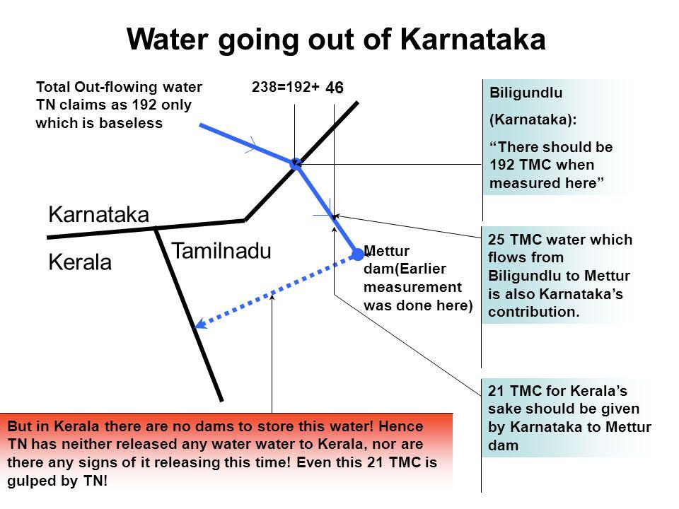 Water going out of Karnataka