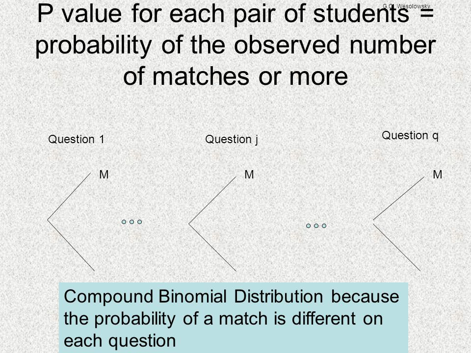 G.O. Wesolowsky P value for each pair of students = probability of the observed number of matches or more.