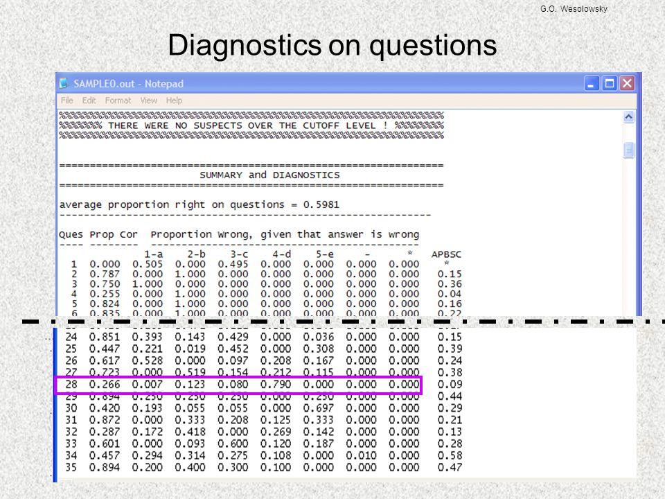 Diagnostics on questions
