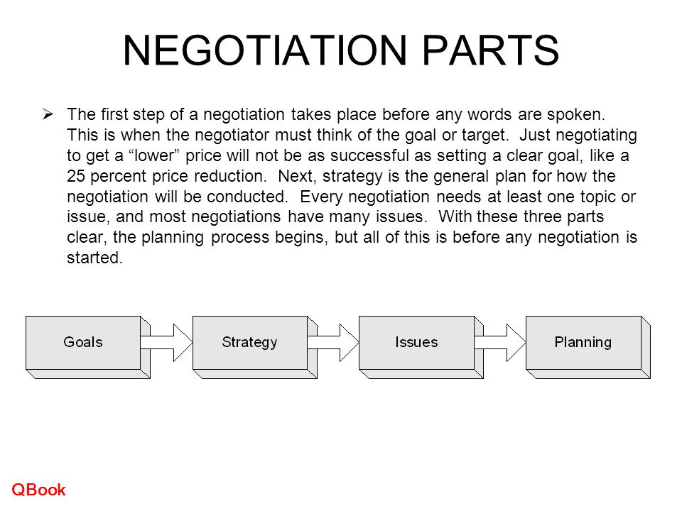 NEGOTIATION PARTS