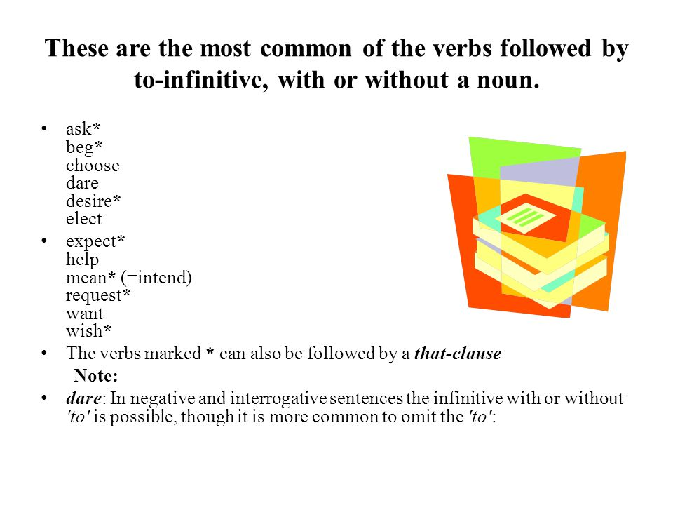 These are the most common of the verbs followed by to-infinitive, with or without a noun.