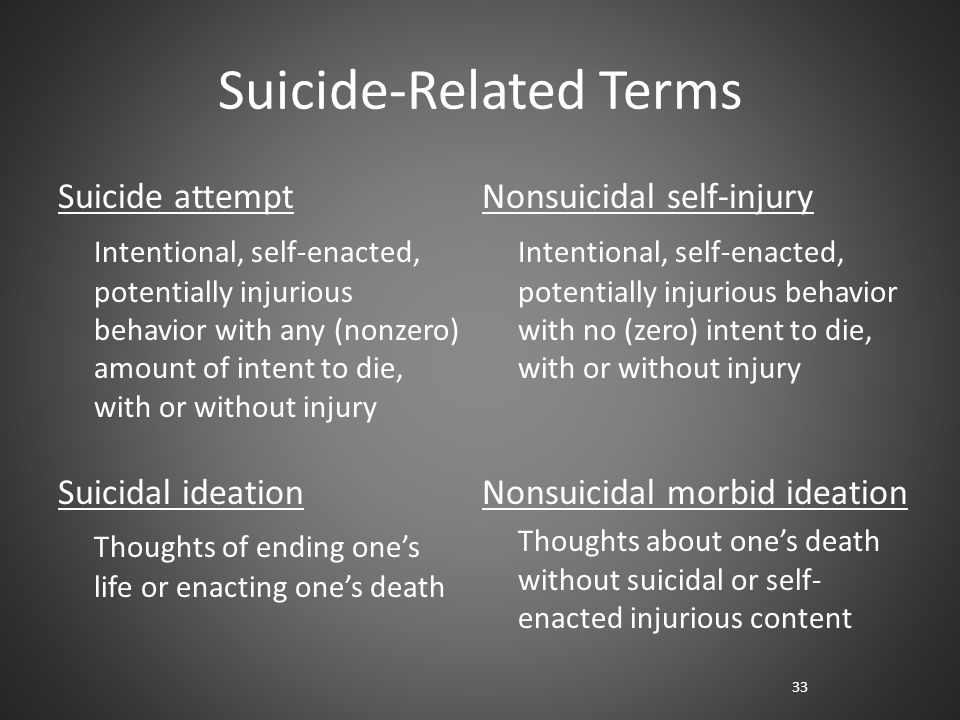 Suicide-Related Terms