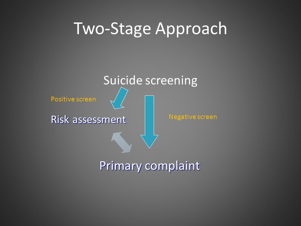 Two-Stage Approach Suicide screening Primary complaint Risk assessment