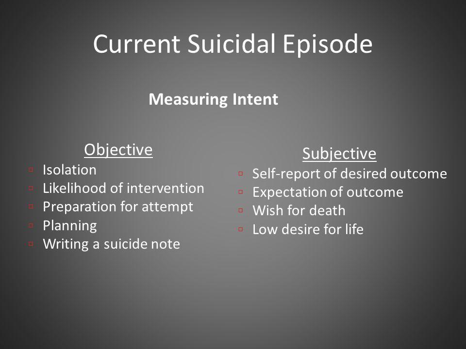 Current Suicidal Episode