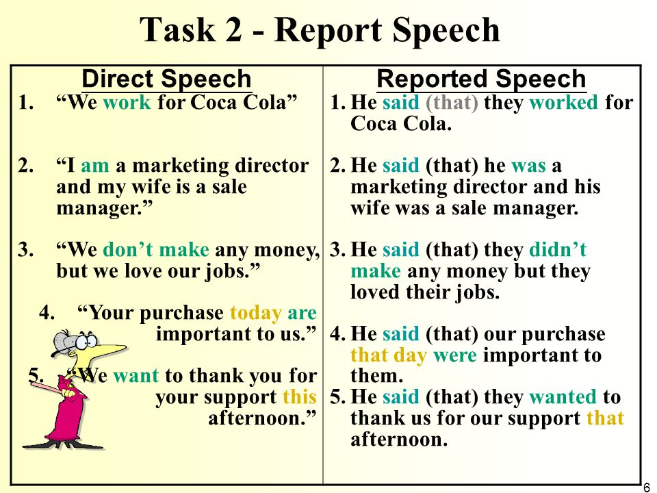 Task 2 - Report Speech Direct Speech Reported Speech