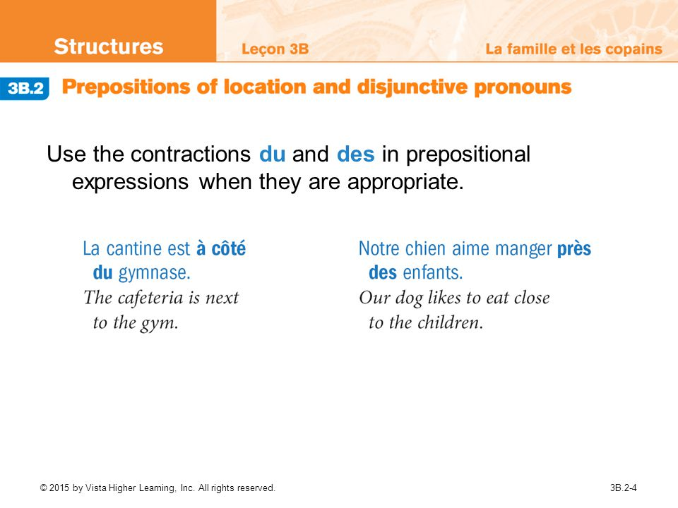 Use the contractions du and des in prepositional expressions when they are appropriate.