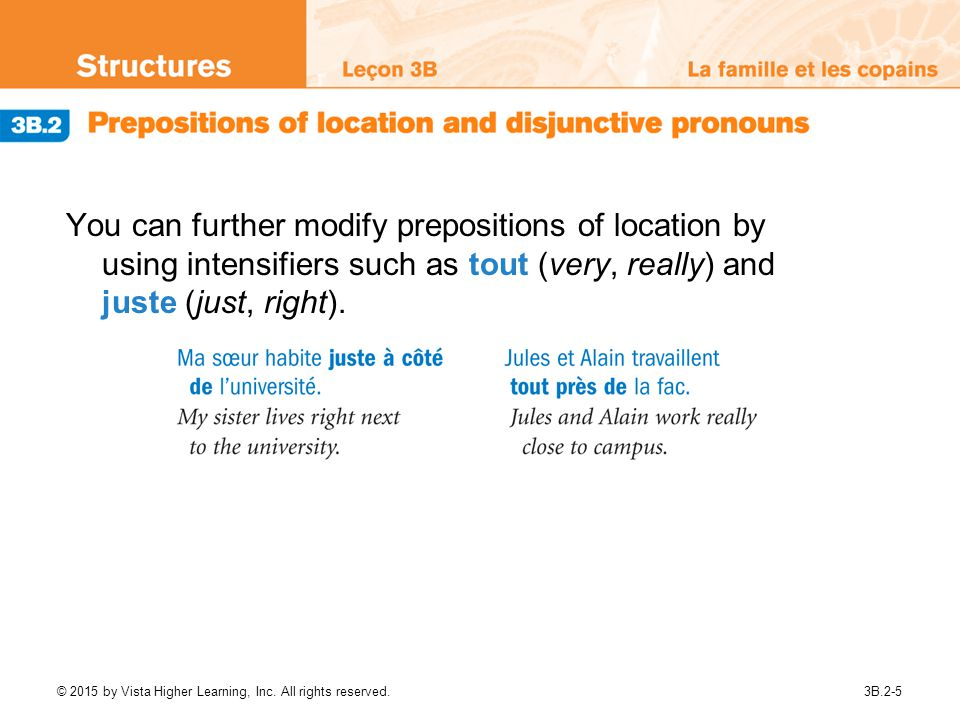 You can further modify prepositions of location by using intensifiers such as tout (very, really) and juste (just, right).