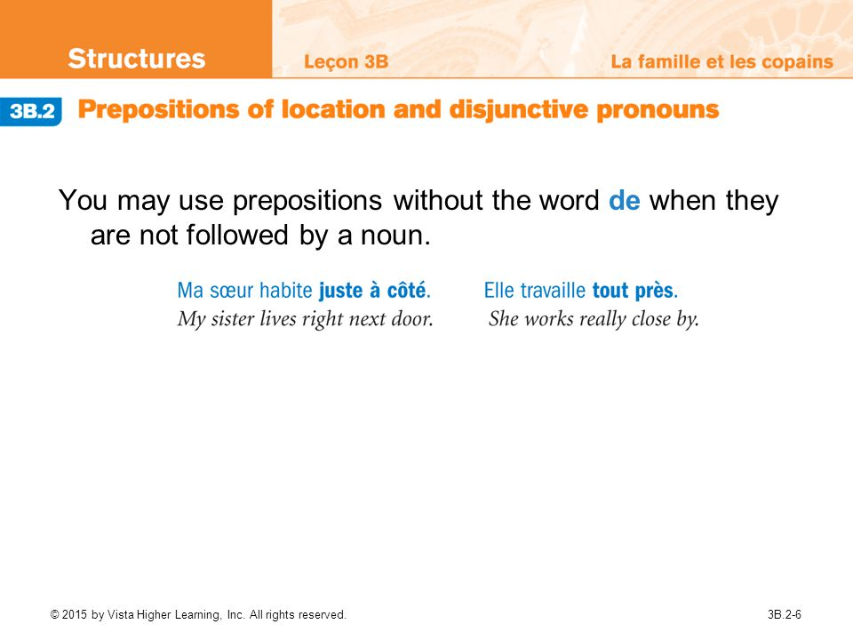 You may use prepositions without the word de when they are not followed by a noun.