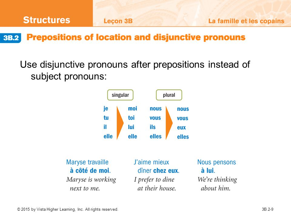 Use disjunctive pronouns after prepositions instead of subject pronouns: