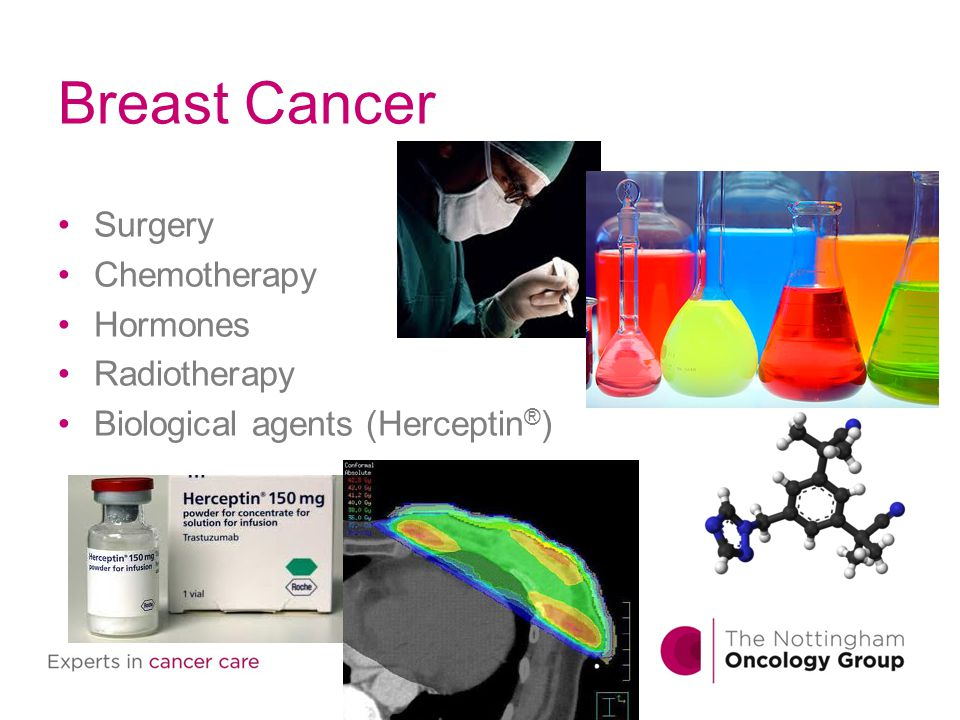Breast Cancer Surgery Chemotherapy Hormones Radiotherapy