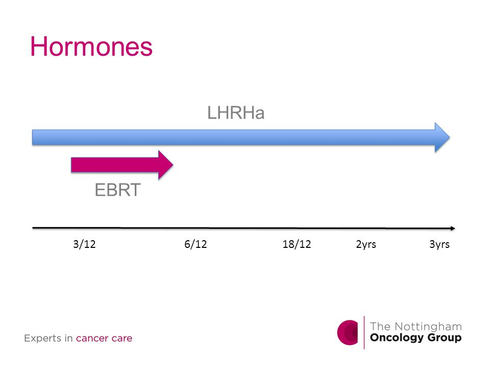 Hormones LHRHa EBRT 3/12 6/12 18/12 2yrs 3yrs