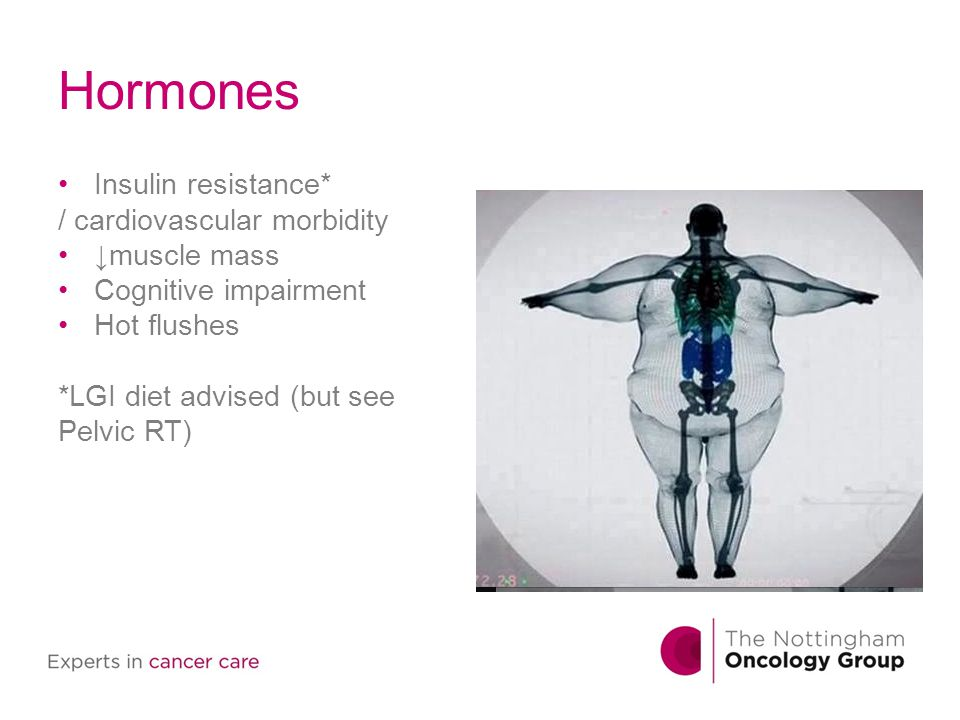 Hormones Insulin resistance* / cardiovascular morbidity ↓muscle mass