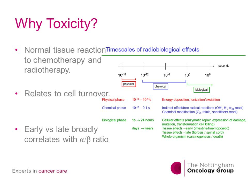 Why Toxicity Normal tissue reaction to chemotherapy and radiotherapy.