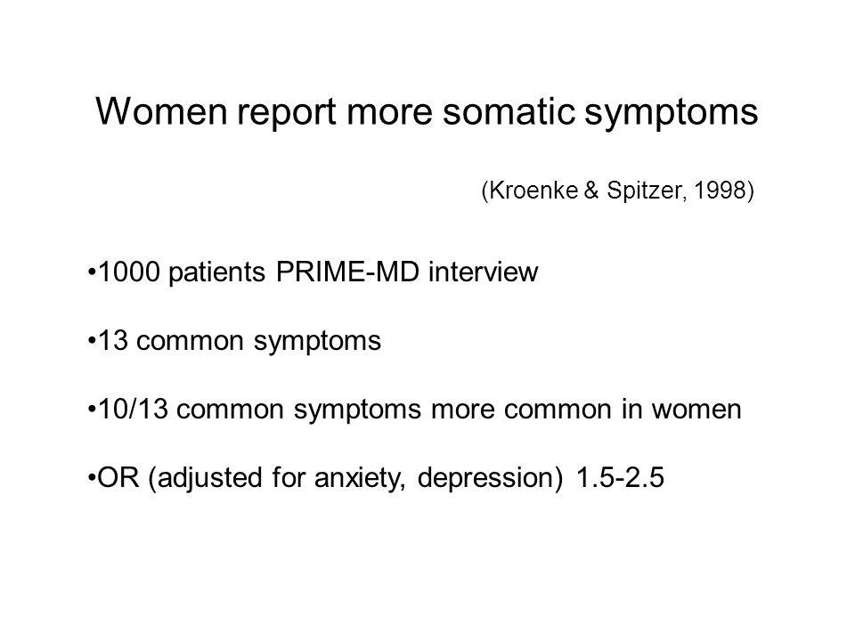 Women report more somatic symptoms