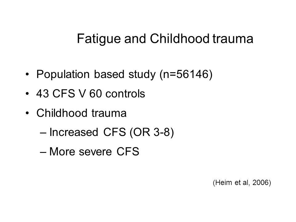 Fatigue and Childhood trauma