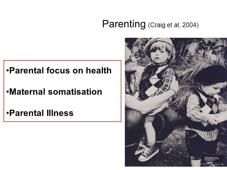 Parenting (Craig et al, 2004)