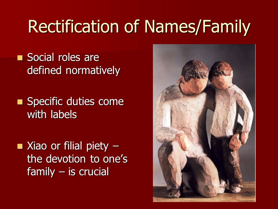 Rectification of Names/Family