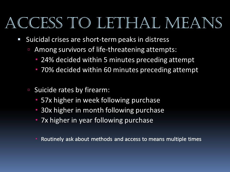 ACCESS TO LETHAL MEANS Suicidal crises are short-term peaks in distress. Among survivors of life-threatening attempts: